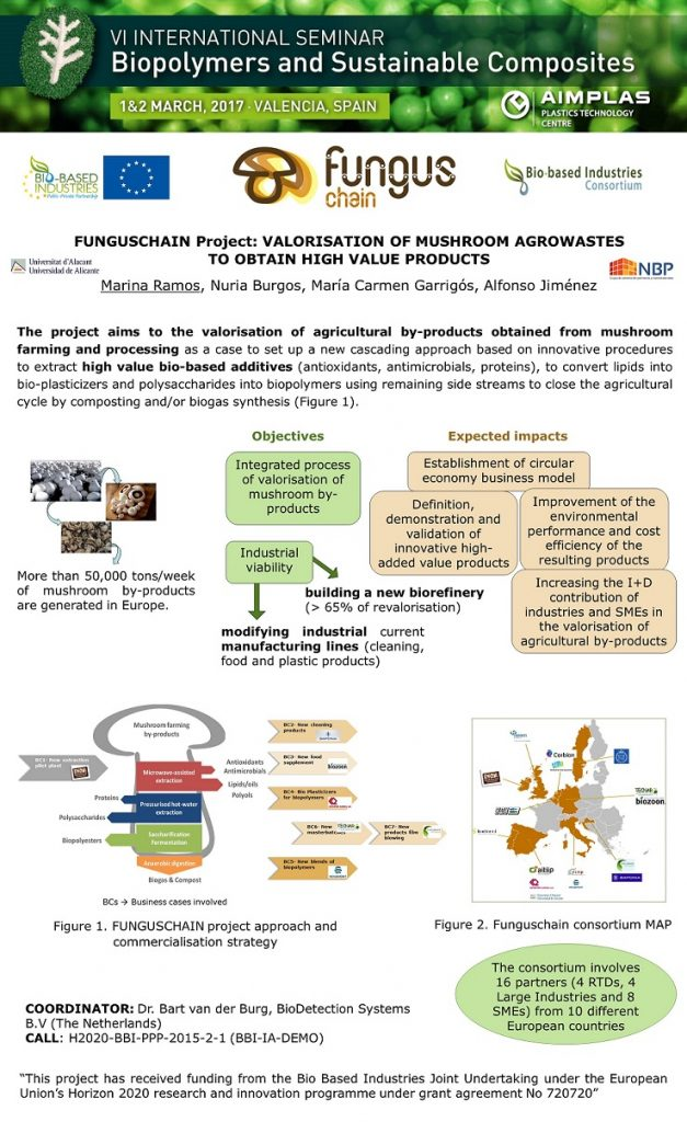 poster ua bioplastic conference 2017 04